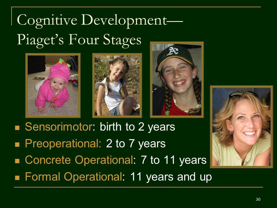 Cognitive Development— Piaget's Four Stages
