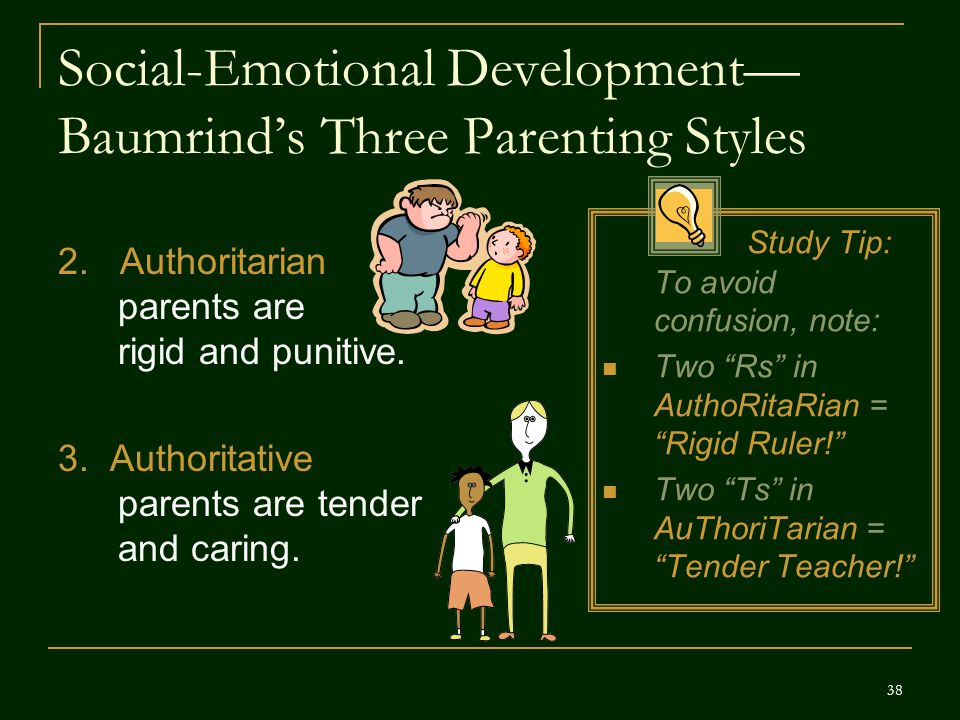 Social-Emotional Development—Baumrind's Three Parenting Styles