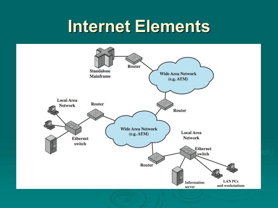 Internet Elements