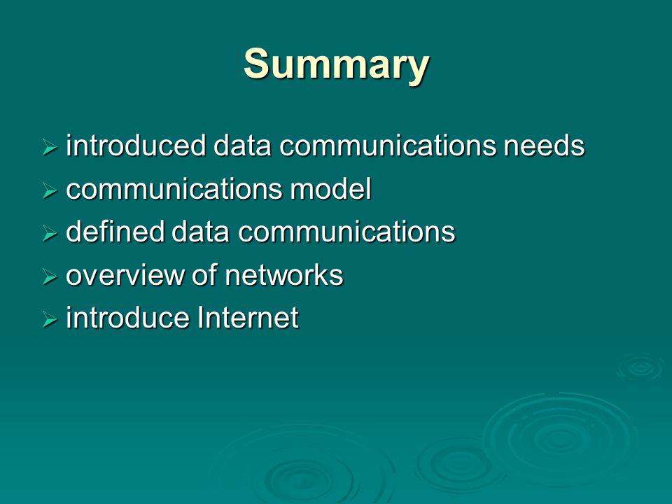 Summary introduced data communications needs communications model