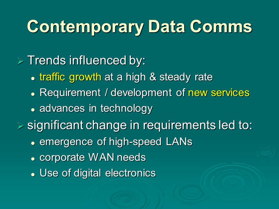 Contemporary Data Comms