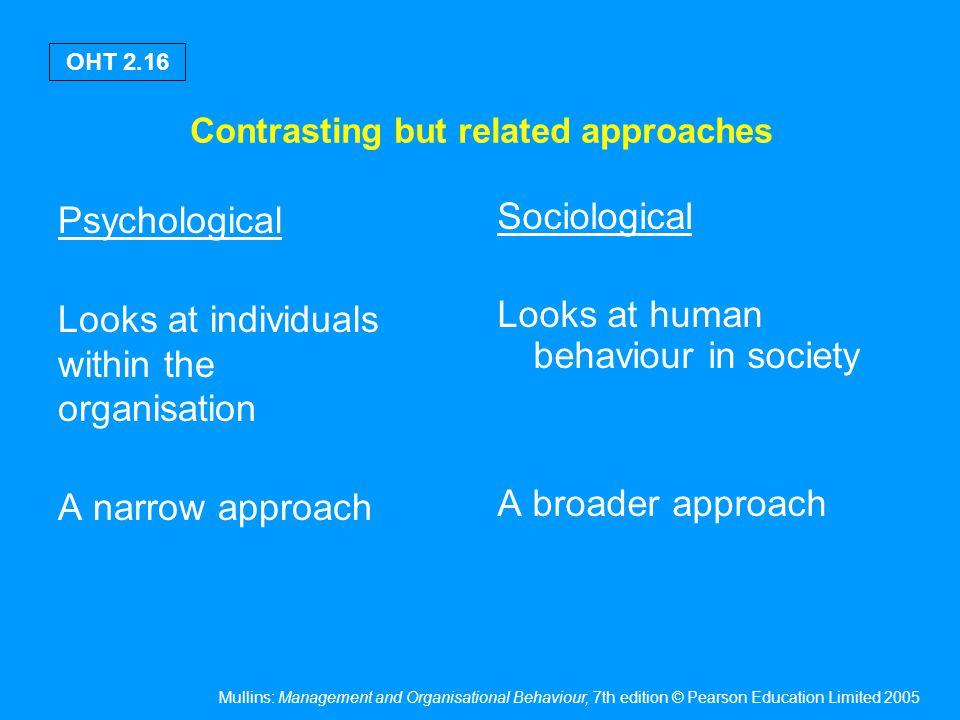 Behavioural science – a multidisciplinary approach