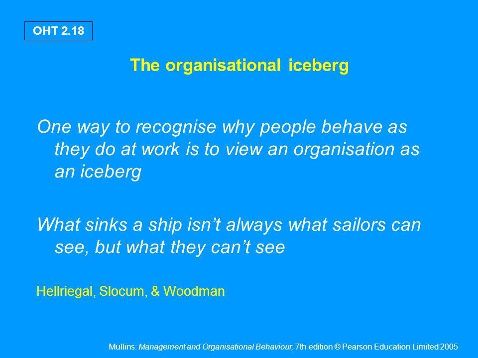 The organisational iceberg