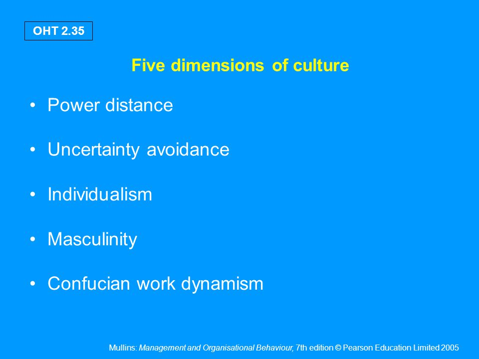 Cultural differences that can affect OB