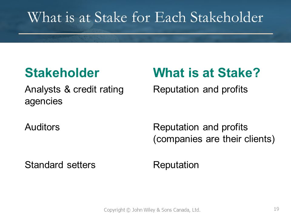 What is at Stake for Each Stakeholder