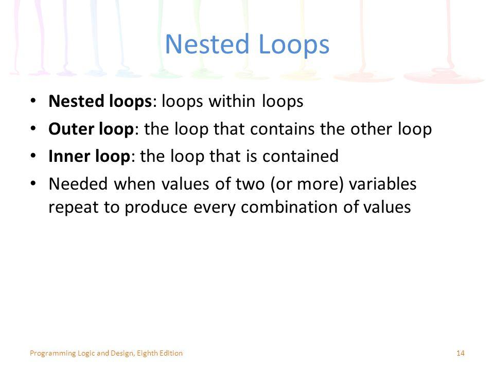 Nested Loops Nested loops: loops within loops