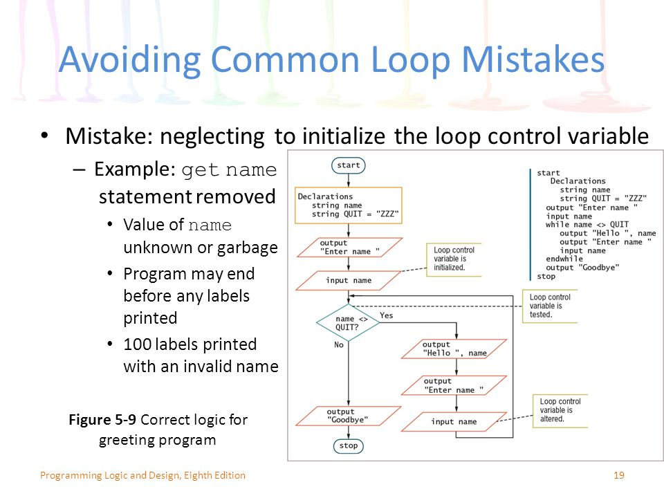 Avoiding Common Loop Mistakes