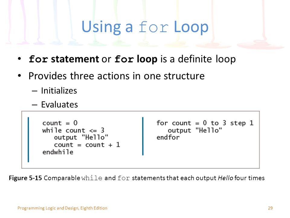 Using a for Loop for statement or for loop is a definite loop