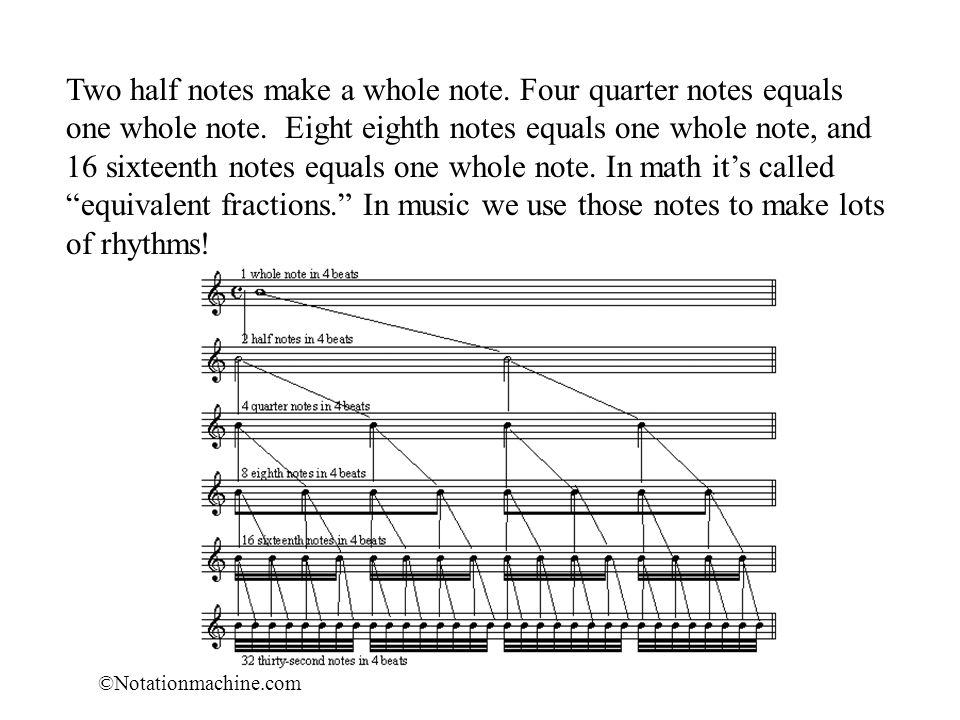 Two half notes make a whole note