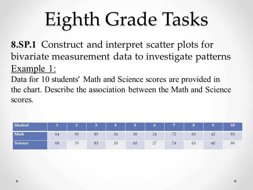 Eighth Grade Tasks 8.SP.1 Construct and interpret scatter plots for bivariate measurement data to investigate patterns.