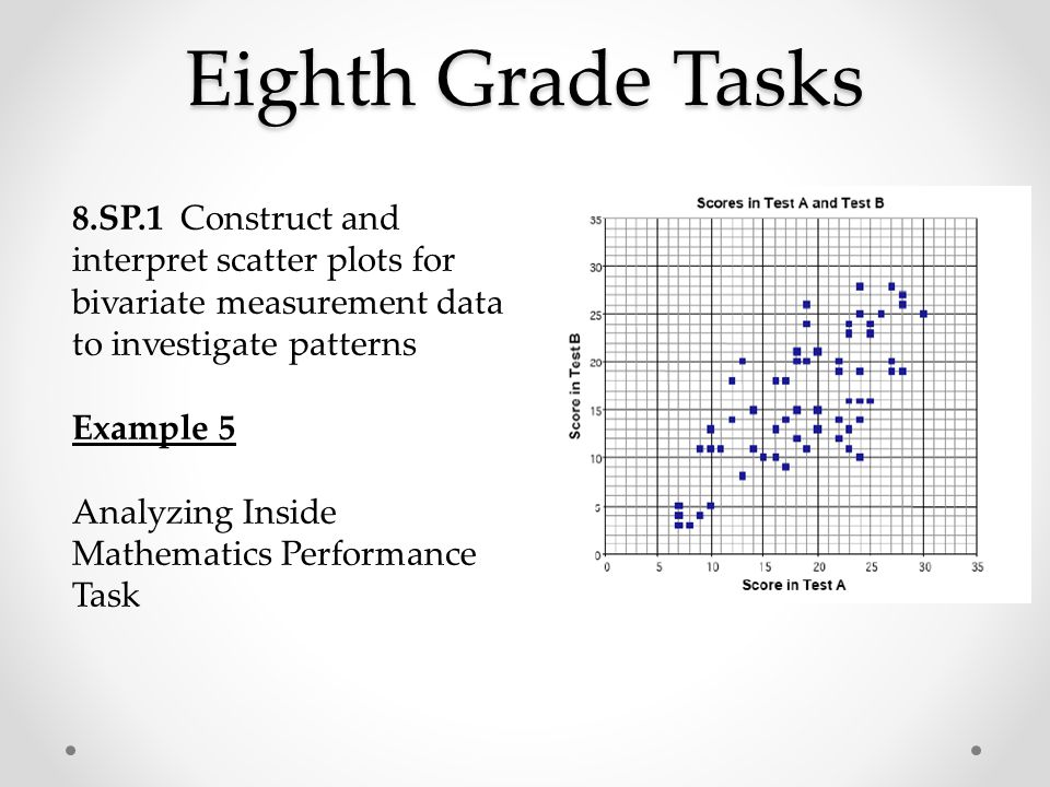 Eighth Grade Tasks 8.SP.1 Construct and interpret scatter plots for bivariate measurement data to investigate patterns.