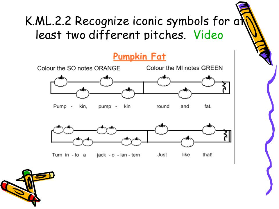 K.ML.2.2 Recognize iconic symbols for at least two different pitches. Video