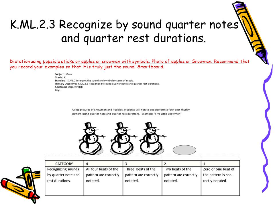 K.ML.2.3 Recognize by sound quarter notes and quarter rest durations.