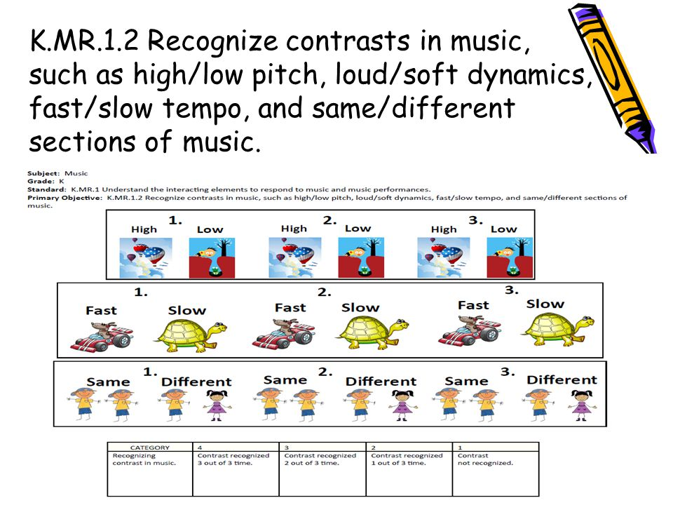 K.MR.1.2 Recognize contrasts in music,
