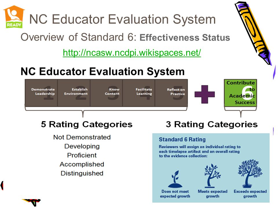 NC Educator Evaluation System