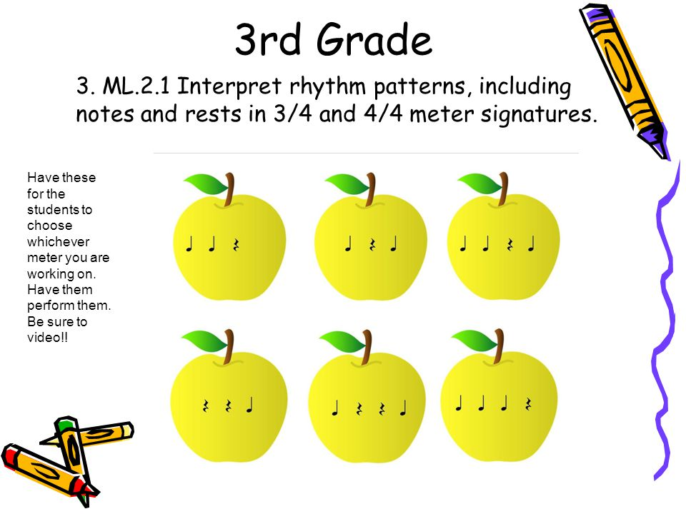 3rd Grade 3. ML.2.1 Interpret rhythm patterns, including notes and rests in 3/4 and 4/4 meter signatures.