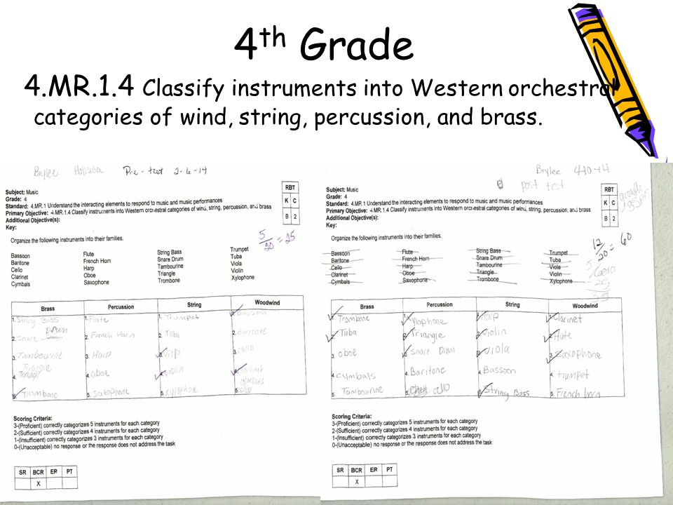 4th Grade 4.MR.1.4 Classify instruments into Western orchestral