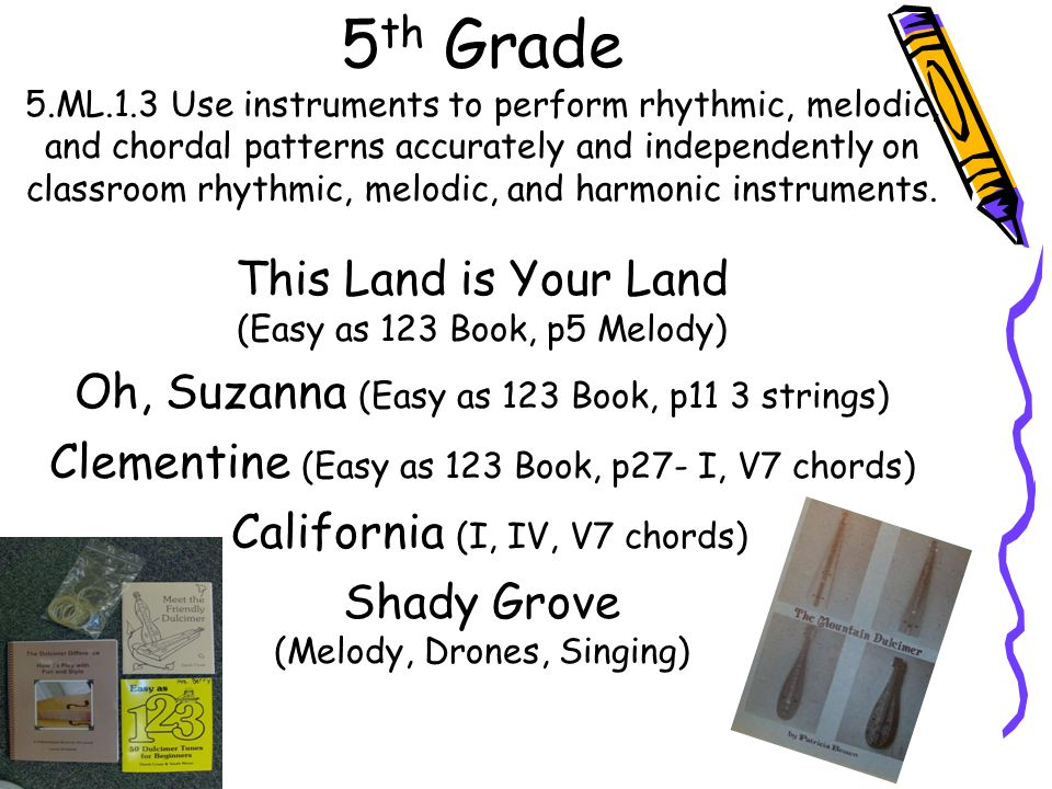 5th Grade This Land is Your Land