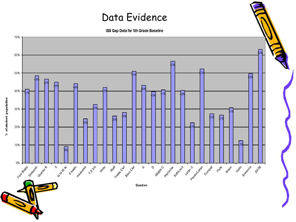 Data Evidence