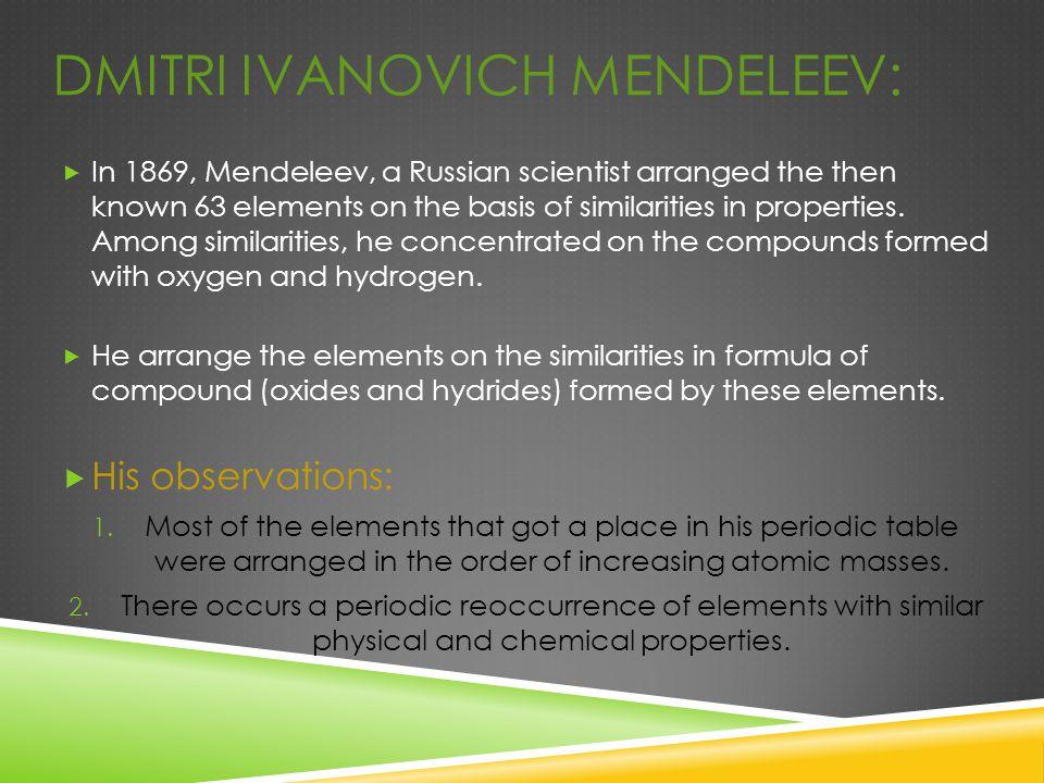 Dmitri Ivanovich Mendeleev: