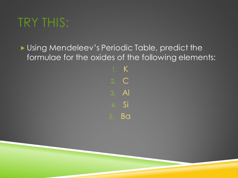 Try this: Using Mendeleev's Periodic Table, predict the formulae for the oxides of the following elements: