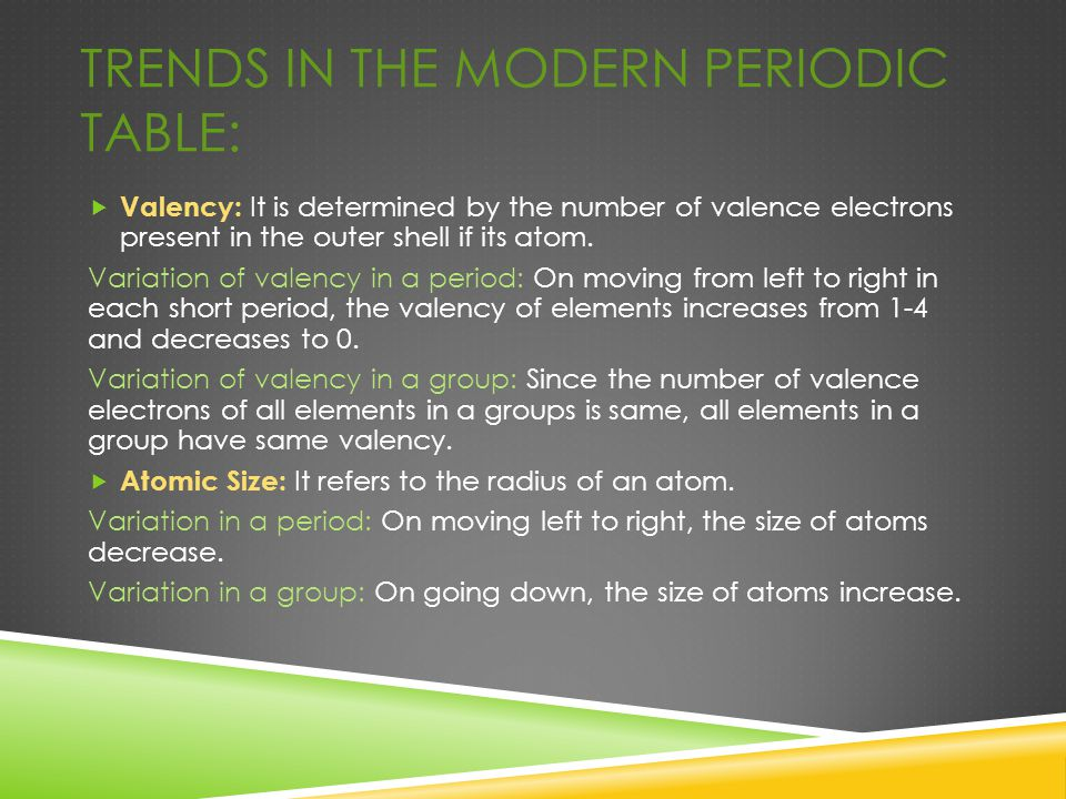 Trends in the modern periodic table: