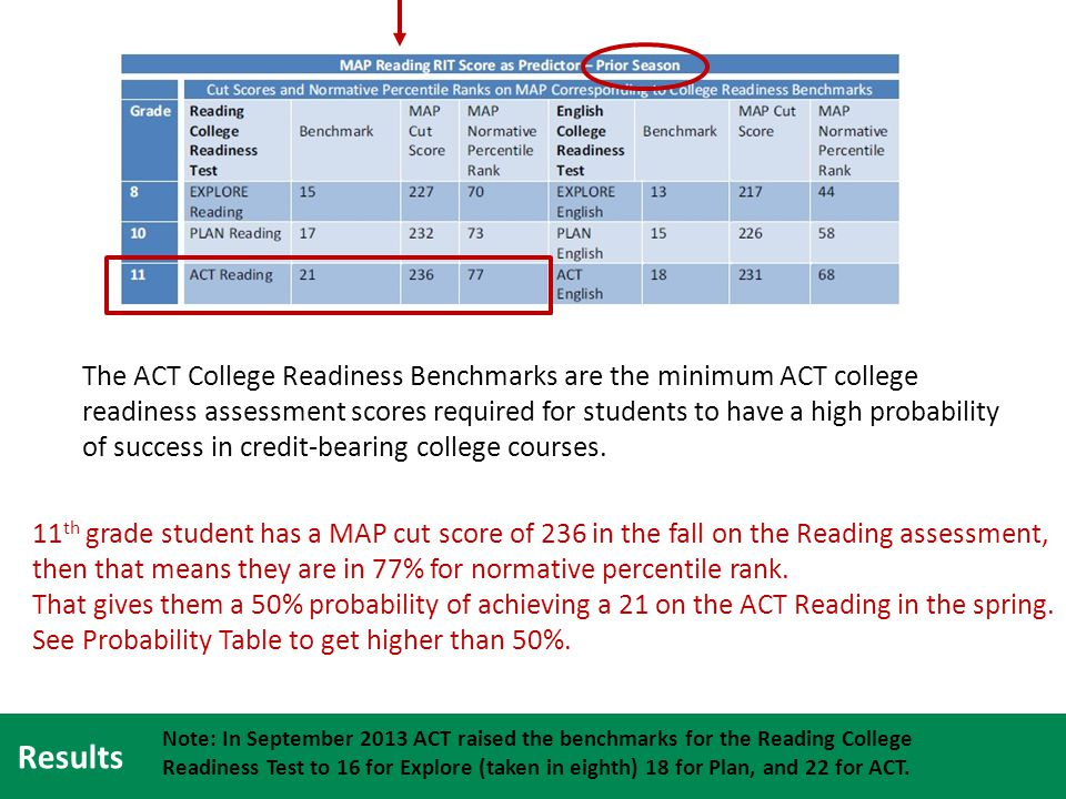 The ACT College Readiness Benchmarks are the minimum ACT college readiness assessment scores required for students to have a high probability of success in credit-bearing college courses.
