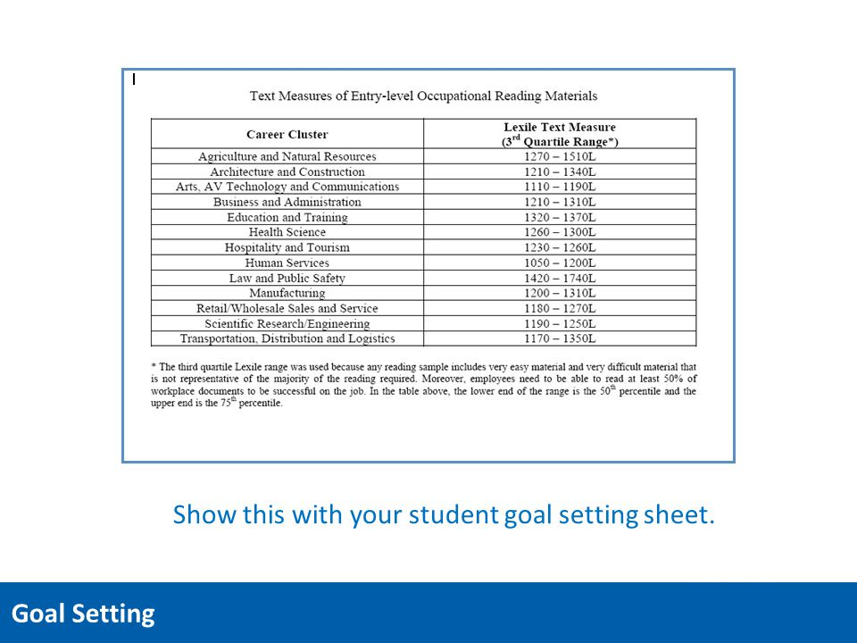 career goal setting worksheet essay Templates and worksheets how good is your goal setting are you meeting your goals you may find that your career begins to stall.