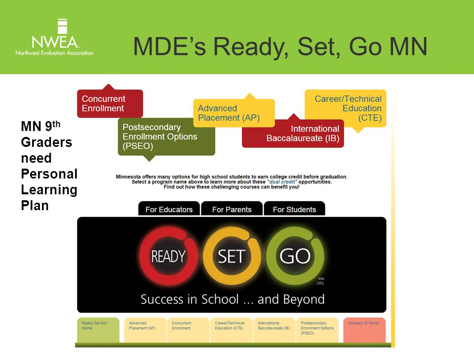 MDE's Ready, Set, Go MN MN 9th Graders need Personal Learning Plan