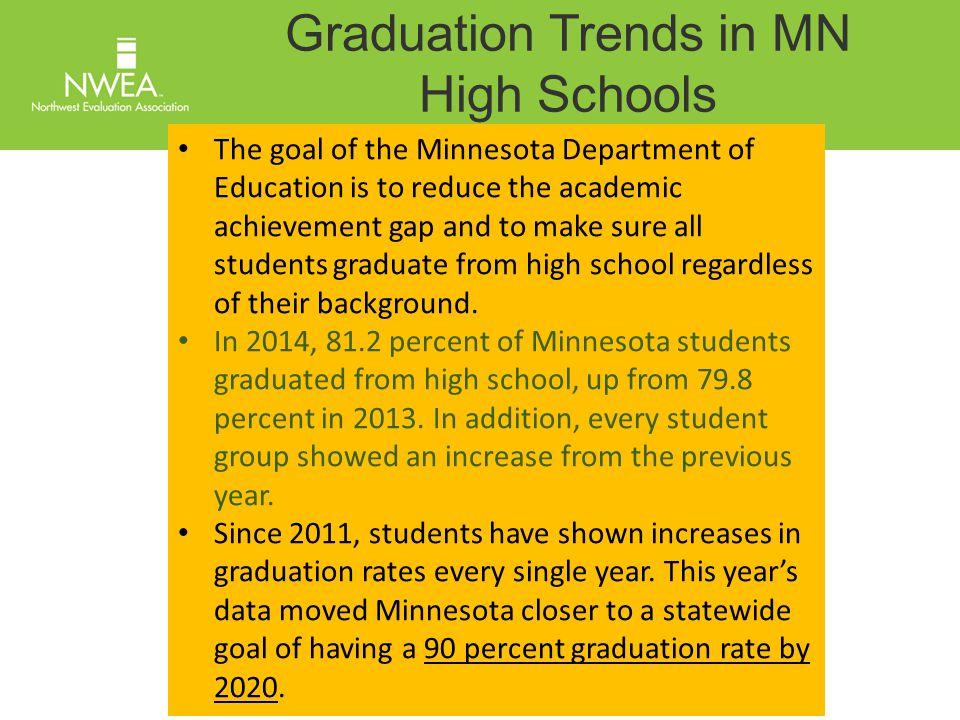 Graduation Trends in MN High Schools