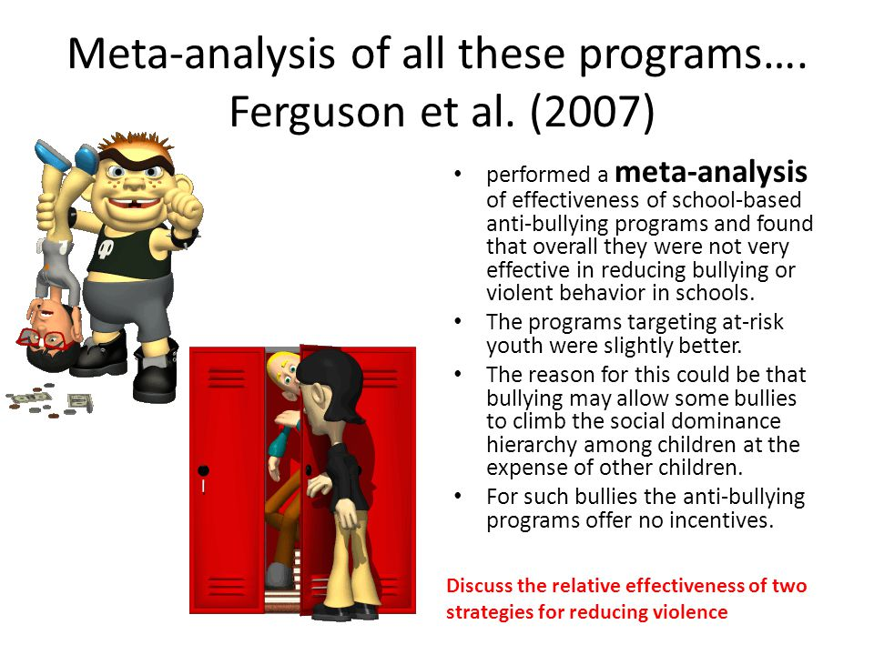 Meta-analysis of all these programs…. Ferguson et al. (2007)