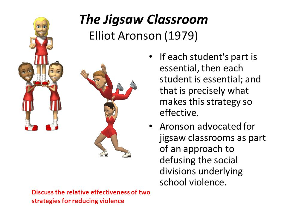 The Jigsaw Classroom Elliot Aronson (1979)