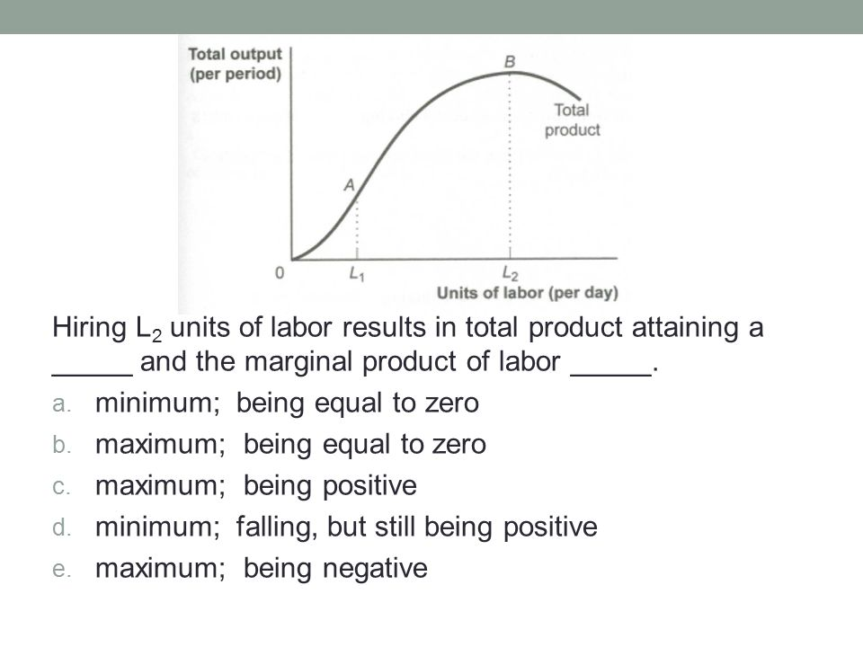 Hiring L2 units of labor results in total product attaining a _____ and the marginal product of labor _____.