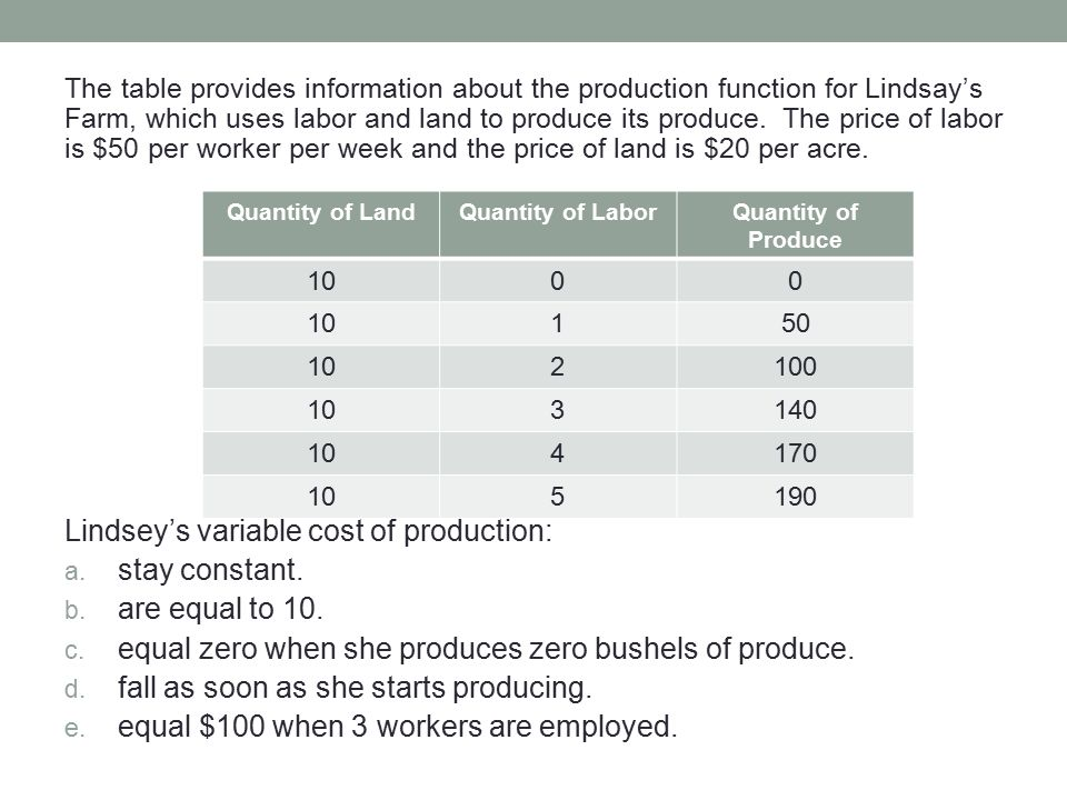 Lindsey's variable cost of production: stay constant. are equal to 10.