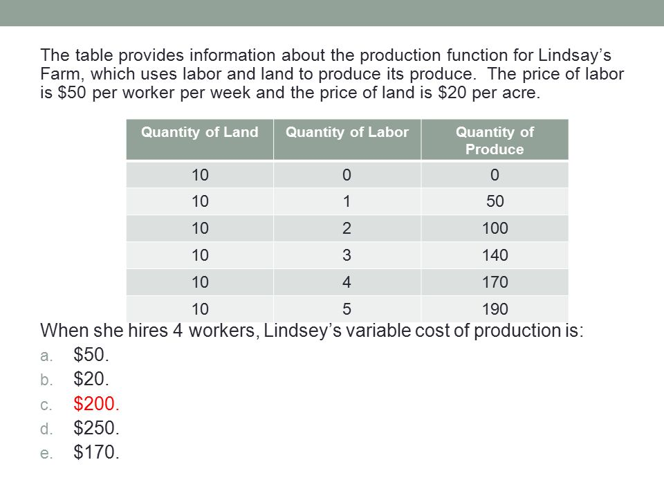 When she hires 4 workers, Lindsey's variable cost of production is: