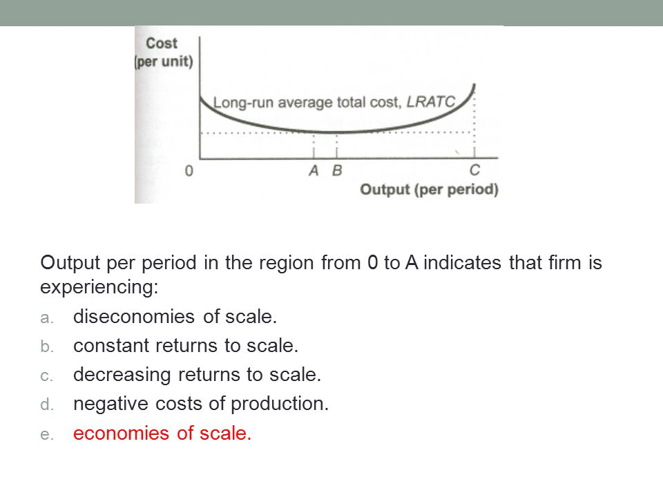 Output per period in the region from 0 to A indicates that firm is experiencing: