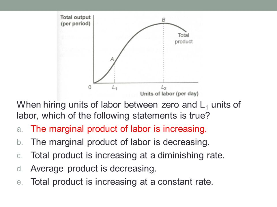When hiring units of labor between zero and L1 units of labor, which of the following statements is true