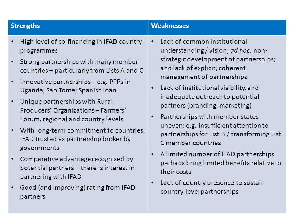 Strengths Weaknesses. High level of co-financing in IFAD country programmes.