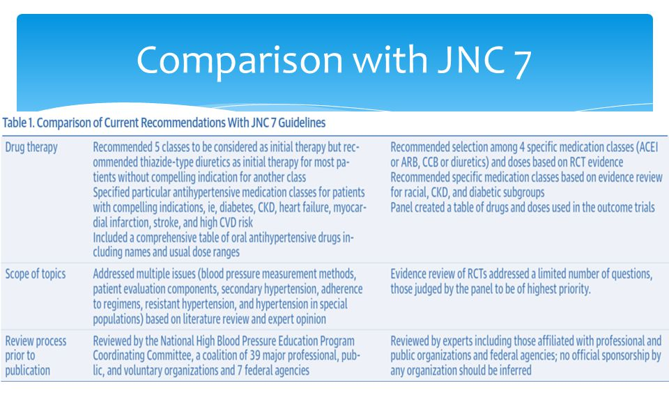 Comparison with JNC 7