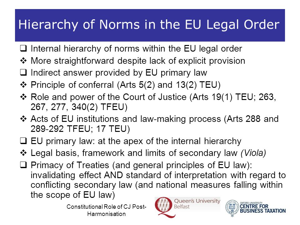 Hierarchy of Norms in the EU Legal Order