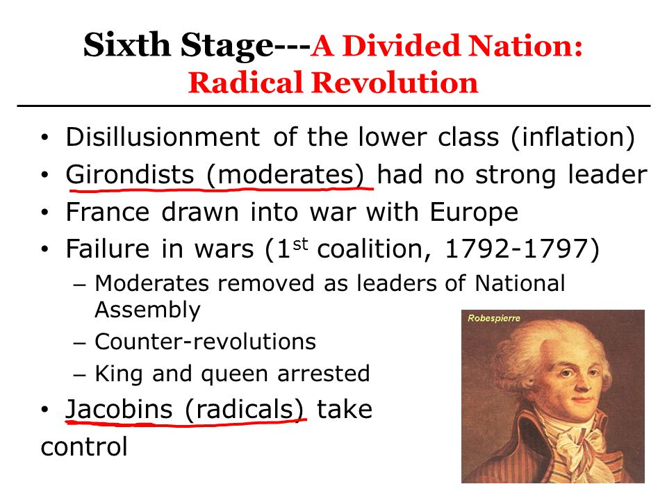 Sixth Stage---A Divided Nation: Radical Revolution