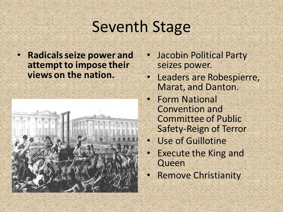 Seventh Stage Radicals seize power and attempt to impose their views on the nation. Jacobin Political Party seizes power.