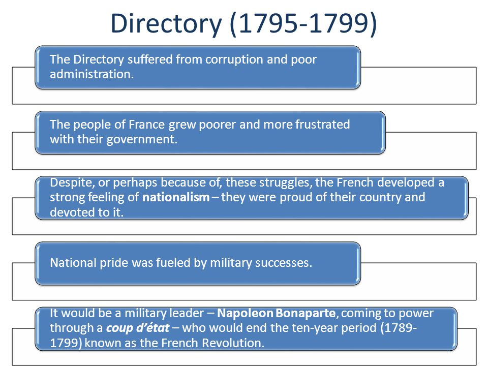 Directory (1795-1799) The Directory suffered from corruption and poor administration.