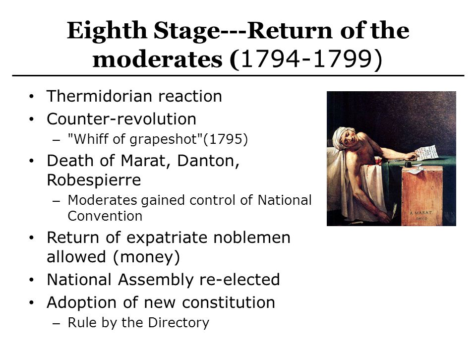 Eighth Stage---Return of the moderates (1794-1799)