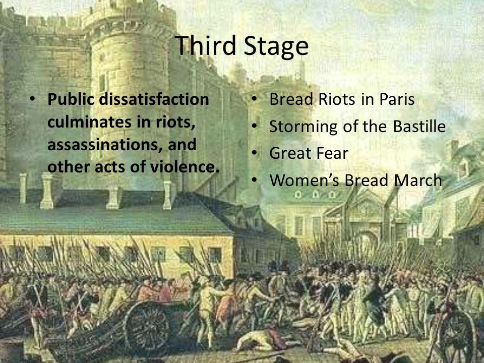 Third Stage Public dissatisfaction culminates in riots, assassinations, and other acts of violence.
