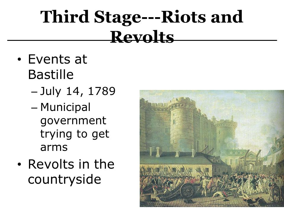 Third Stage---Riots and Revolts