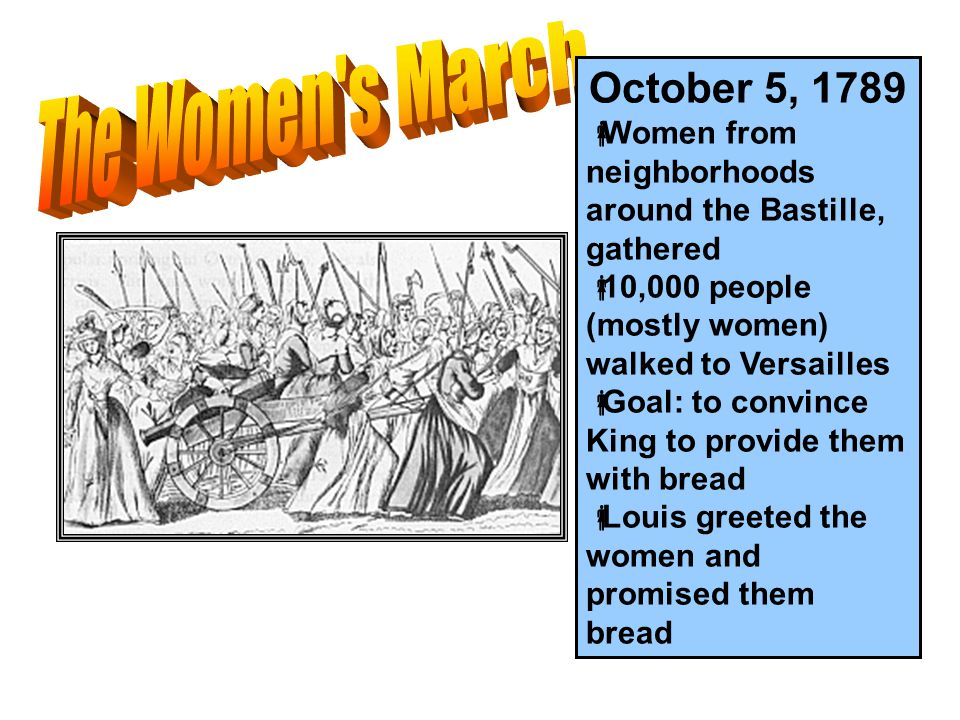 The Women s March October 5, 1789