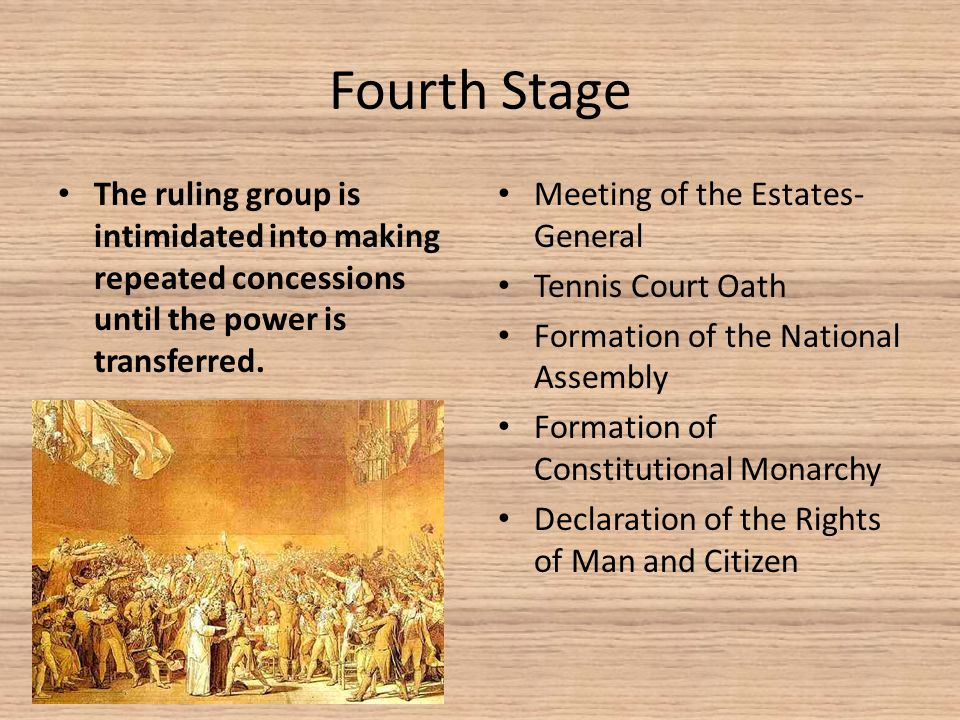 Fourth Stage The ruling group is intimidated into making repeated concessions until the power is transferred.