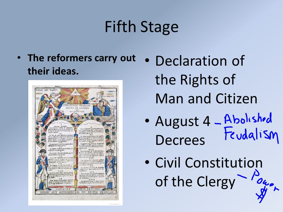 Fifth Stage Declaration of the Rights of Man and Citizen