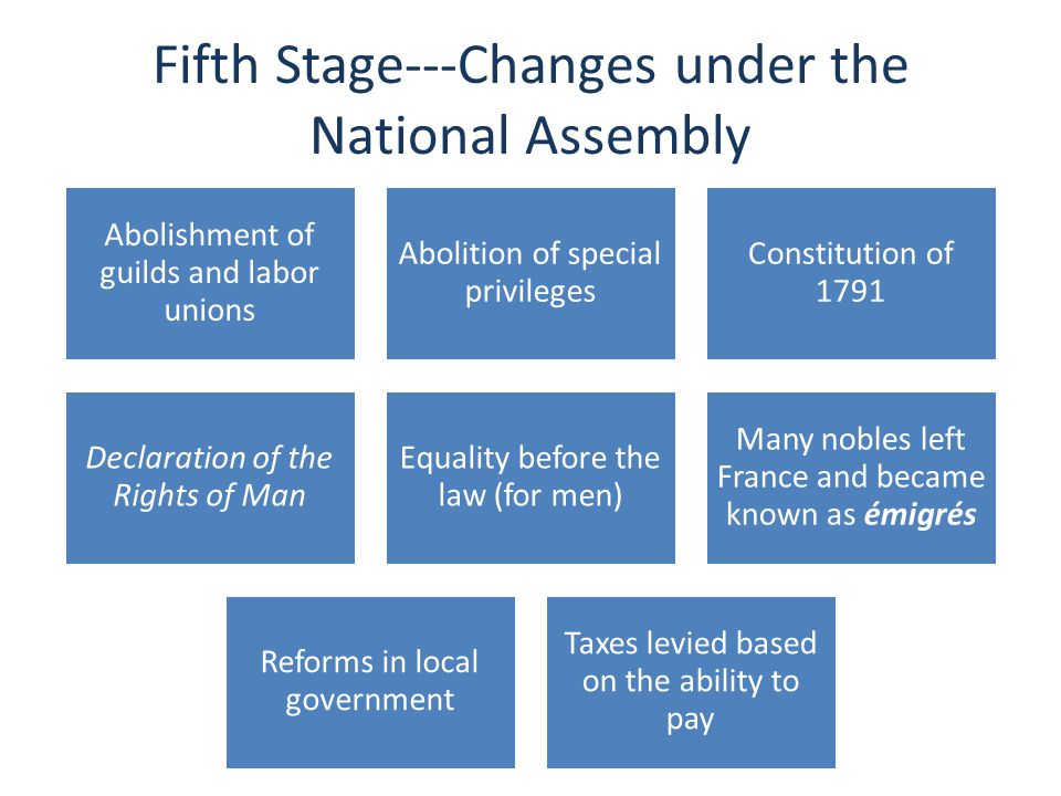 Fifth Stage---Changes under the National Assembly